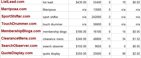 Domain Club New Inventory: March 25