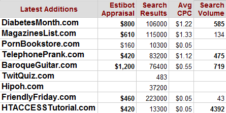 Domain Club Inventory Update – May 29